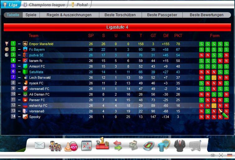 [Bild: 2014-06-28-liga4-tabelle.jpg]