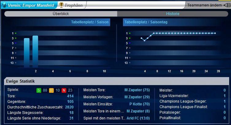 [Bild: t-11-2014-06-01-liga3-history.jpg]